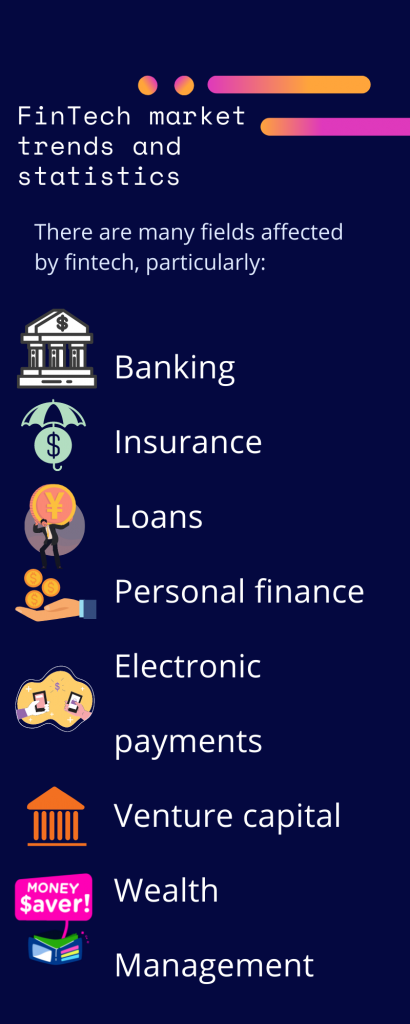 Infographics: FinTech market trends and statistics 2021 and beyond